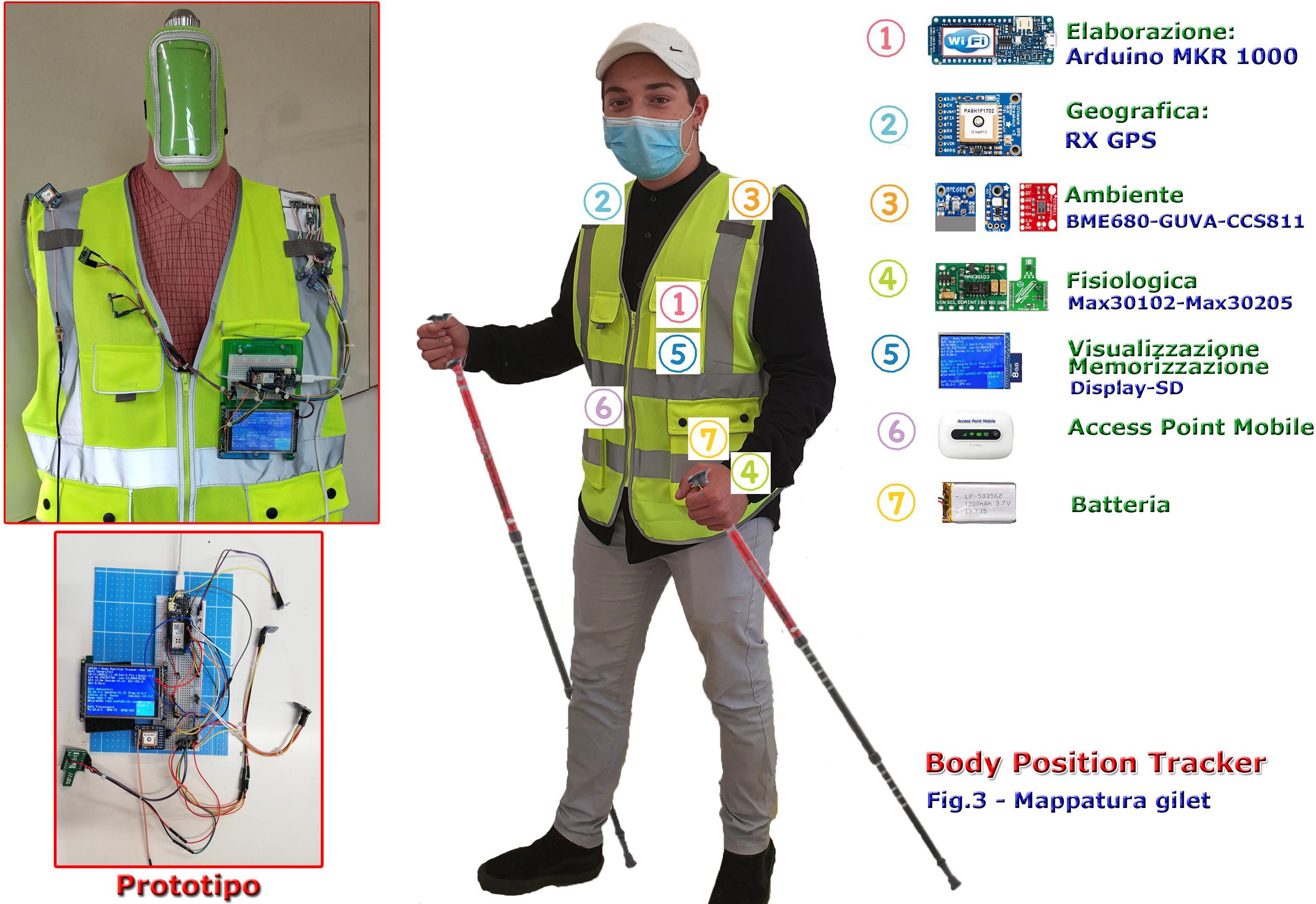 Body Position Tracker - Applicazione indossabile IoT